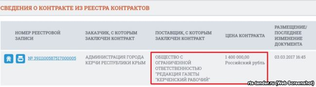 В январе у «Керченского рабочего» были закуплены услуги по освещению деятельности подконтрольного России Керченского горсовета на 1,4 миллиона рублей