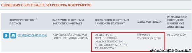 Телекомпания Юрия Щербы освещает деятельность керченских чиновников за более чем 800 тысяч рублей