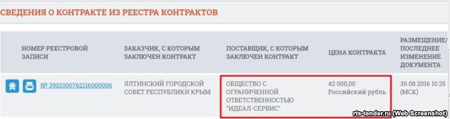 В 2016 году ООО «Идеал-сервис» освещало деятельность подконтрольного России Ялтинского горсовета за 42 тысячи рублей